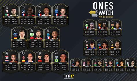 FIFA 17 Ones to Watch – Winter Edition – FIFPlay