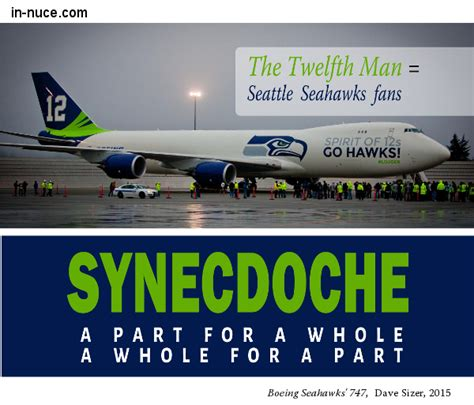 In Nuce: Synecdoche: The 12th Man