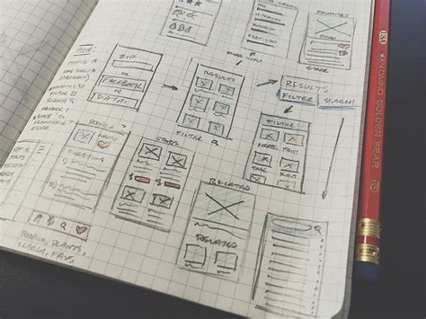 15 Beautiful Examples of Mobile App Wireframes